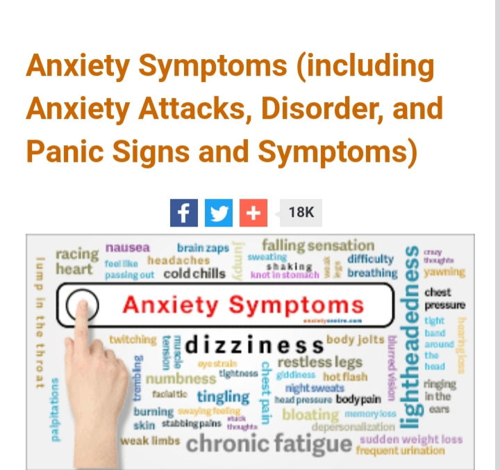 Anxiety Symptoms – Mind Your Head Blog